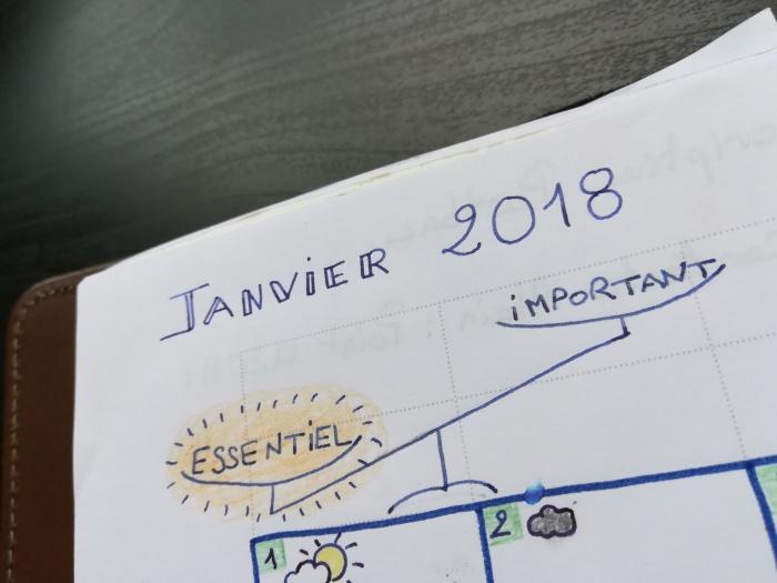 Bullet Journal - Priorité du mois - Janvier - Mylène Grenier